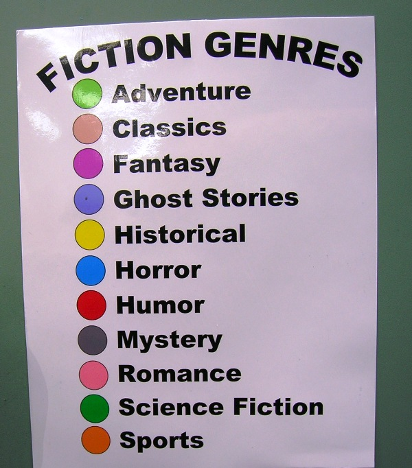 Genre: How To Choose A Genre To Write In